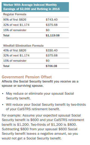 CalSTRS examples of Social Security offsets