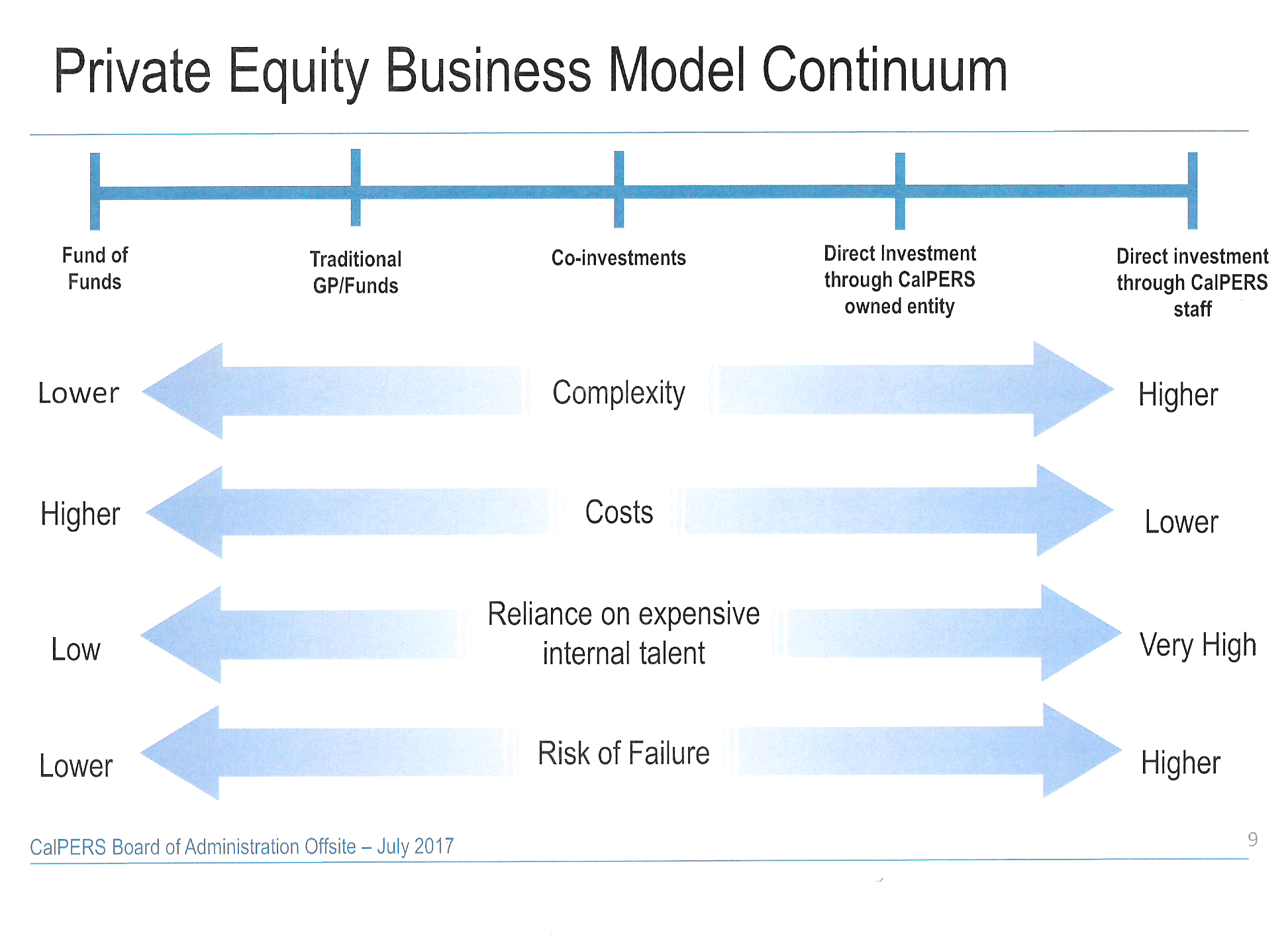 private equity - photo #41