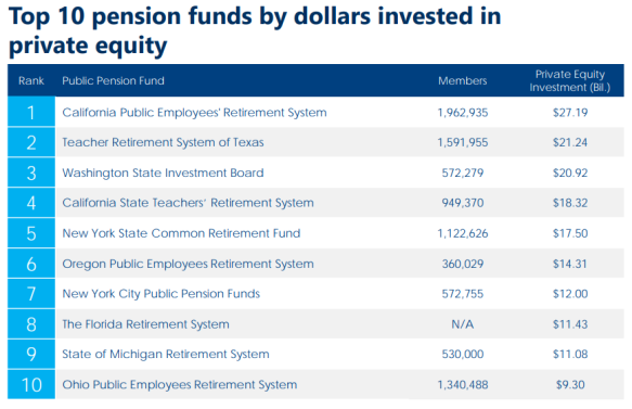Calpensions | CalPERS, CalSTRS and other government pensions